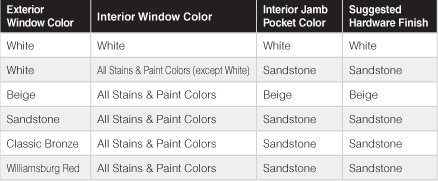 Windows Aeriswx1000 Jamb Pocket Colorchart